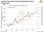 Wave of Share Buybacks to Hit Europe: What That Means for Precious Metals